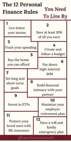 money management personal finance These are the top personal finance rules you need to . Save more money, build wealth and achieve financial security with these 12 money rules. Financial Peace, Financial Literacy, Financial Tips, Financial Planning, Financial Organization, Financial Quotes, Accounting And Finance, Budgeting Finances, Budgeting Tips