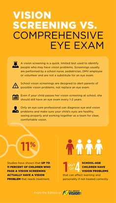 0db5a522bda Vision screenings at school aren t enough! You and your family need comprehensive  eye exams yearly.