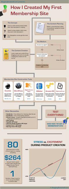 #Creative #webdesign #Web #Marketing #Business #Entrepreneur #Startup #Ecommerce #Content
