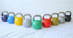 kettlebells are my all in one gym equipment