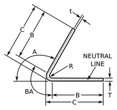 """Diagram of tryyhyywhen using Bend Allowance formulas. Note that when dimensions """"C"""" are specified, dimension B = C - R - T Sheet Metal Brake, Sheet Metal Tools, Sheet Metal Work, Metal Fabrication Tools, Metal Shaping, Press Brake, Engineering Tools, Metal Bending, Metal Forming"""