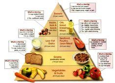 6 Dieting Tricks That Work Wonders Quickly
