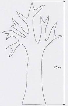 Strom – otisk alobalu