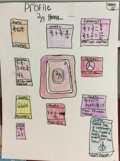 13 Math One Pagers Ideas Pagers Math Number Concepts