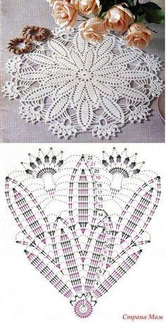 crochet doilies Captivating All About Crochet Ideas. Awe Inspiring All About Crochet Ideas. Crochet Doily Diagram, Crochet Mandala Pattern, Crochet Flower Patterns, Crochet Chart, Filet Crochet, Crochet Designs, Lace Doilies, Crochet Doilies, Crochet Lace