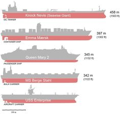 Worlds Longest Ship - ULCC Supertanker - Oil Tanker - Mont (Knock Nevis, Jahre Viking, Happy Giant, Seawise Giant)  from:  http://maritime-connector.com/worlds-largest-ships/