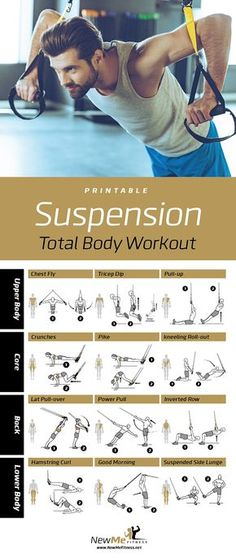 Great TRX Total Body Workout, Hits all the major groups!