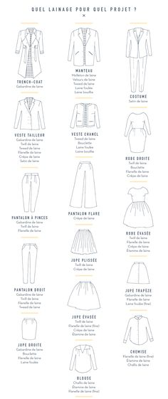 Qu'est ce qu'un lainage, comment comprendre les tissus en laine ? Apprenons ensemble à bien choisir notre étoffe de laine pour chaque projet couture !
