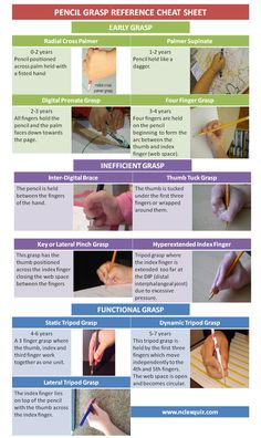 Pencil Grasp Reference Cheat Sheet These free cheat sheets identify the age related milestones for hand function, pencil grip (grasp) and drawing skills in children aged 1 to 7 years. Occupational Therapy Activities, Occupational Therapist, Oral Motor Activities, Pediatric Physical Therapy, Physical Activities, Nclex, Nbcot Exam, Handwriting Activities, School Ot