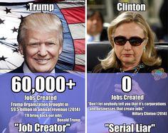 Question: How many Private Sector Jobs has Hillary Clinton created? Answer: ZERO @realDonaldTrump #DNCleak #Hillary