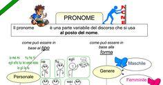 mappa-pronome.pdf