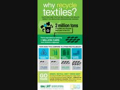 Celebrate Earth Day By Recycling Your Unwanted Textiles | Baltimore, MD Patch