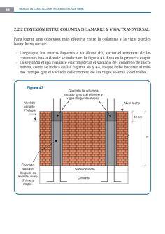 Civil Engineering Handbook, Construction Design, Carpentry, Architecture Details, Civilization, Facade, Floor Plans, Building, Science