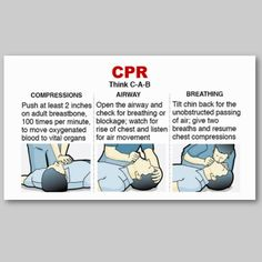 Emergency CPR Cards