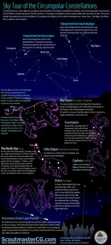 Take this sky tour infographic with you and the next time you are out camping take a few minutes to conduct be able to show your Scouts two methods of finding the north star and how along astronomy facts and folklore. Astronomy Facts, Space And Astronomy, Astronomy Stars, Cosmos, Camping 3, Camping Ideas, Conquistador, Astrophysics, Star Sky