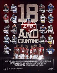 Alabama Football Team, Sec Football, Oregon Ducks Football, Ohio State Football, Oklahoma Sooners, College Football, American Football, Alabama Crimson Tide, Crimson Tide Football