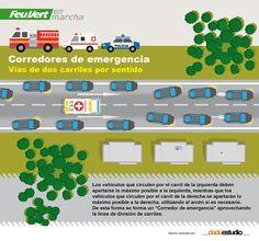 Feu Vert en Marcha » Corredores de Emergencia