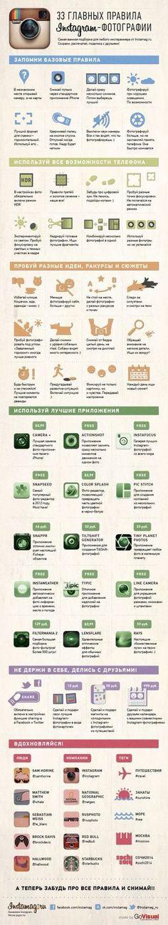 ИНФОГРАФИКА: 33 главных правила Instagram-фотографии