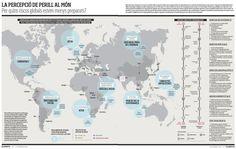 Perception of danger around the world - Ara Planeta - This is Visual Journalism [100] | Visualoop