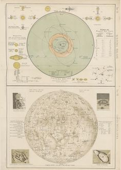 moon poster science poster vintage lunar moon chart lunar map poster moon printable printable poster nerdy gift by kreuzbergmanufactory on etsy