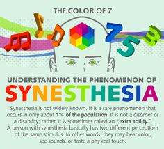 Bankstonia, psicologicamenteblog: Source: Understanding the...
