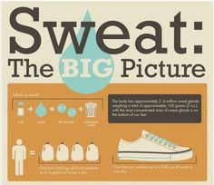 What causes sweaty feet?
