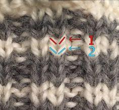Hvordan strikke selbuvotter | Lag det selv, da vel Beanie, Different Textures, Drops Design, Sprinkles, Winter Outfits, Diy And Crafts, Knitting Patterns, Blog, Kimono