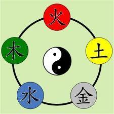 Traditionbal acupuncture