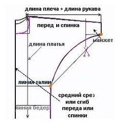 Оксана Власюк