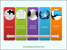 Consejos para afrontar auditoría ISO 9001 - ISO 14001