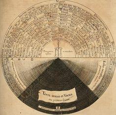 Robert Fludd. Integrum Morborum Mysterium. 1631.