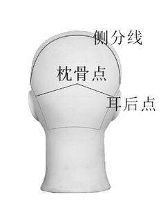 商业BOB组合发现技术解析--北京辉艺学院周宗龙老师提供|北京辉艺美容美甲化妆造型学院-北京沙宣美发学校-汤尼托尼英盖美发学校-日韩式商业发型培训 Salt, China, Salts, Porcelain