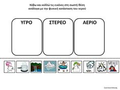 Δραστηριότητες, παιδαγωγικό και εποπτικό υλικό για το Νηπιαγωγείο: Μαθαίνω για το Νερό στο Νηπιαγωγείο: Δραστηριότητα Φυσικών Επιστημών Water Activities, Preschool Activities, Plant Science, Water Cycle, Back To School, Projects To Try, Education, Blog, Kids