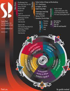 25 Creative CVs and Resumés