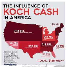 The influence of Koch cash on America