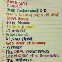 Teen Flick Movies Listmania List 51
