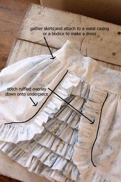 Free two-layer ruffle skirt tutorial. Diy Clothing, Sewing Clothes, Clothing Patterns, Sewing Patterns, Sewing For Kids, Baby Sewing, Sewing Ruffles, Skirt Sewing, Sewing Hacks