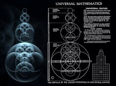 """Universal Mathematics """"Nature divides all of her expressions of energy into octaves and tones of equal constants of unequal dimensions. The dimensional relations of octaves and tones vary in ratios which are absolute and universal. Sacred Geometry Symbols, Geometry Art, Physics And Mathematics, Quantum Physics, Cosmos, Science, Flower Of Life, Illustration, Alchemy"""