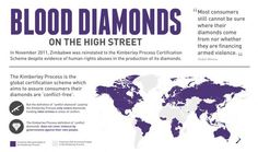 Blood diamonds are still making it into our jewelry stores...