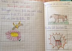 LE CARATTERISTICHE DEI SUONI 2 – Maestra Mihaela Bullet Journal, Coding, Maths, Studio, Alphabet, Primary Music, Voyage, Study, Programming