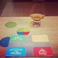 Touch to Smell card - 4 differing aromas Scotch Whisky, Picture Show, Barware, Restaurant, Touch, Invitations, Technology, Projects, Cards
