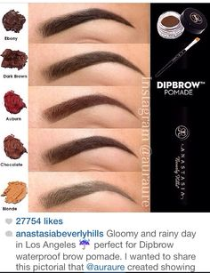 For Thinner Eyebrows Follow These Guidelines Filling In With A Pencil If You Prefer To Use An Eyebrow Brush And Powder The Same Ly