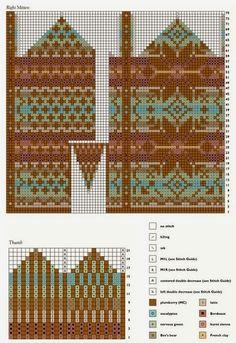 Knitted Mittens Pattern, Jumper Knitting Pattern, Knit Mittens, Knitting Charts, Knitted Gloves, Knitting Stitches, Hand Knitting, Knitting Patterns, Tapestry Crochet