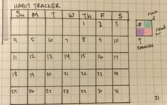 bullet journal tracker - Google Search
