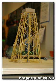 Science Olympiad events and explanations