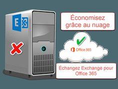 Échangez Exchange pour Office 365 et économisez