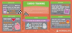 Herbalife: Cardio training