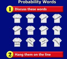 This is a visual aid designed to be projected onto a whiteboard for whole class discussion before doing the Probability Washing Line activity. Activities, Math, Words, Math Resources, Early Math, Horse, Mathematics