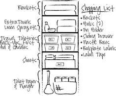 65 New Ideas for small apartment closet organization cupboards Small Apartment Closet, Apartment Closet Organization, Closet Storage, Bathroom Organization, Organization Hacks, Bathroom Ideas, Organization Ideas, Clean Apartment, Medicine Organization