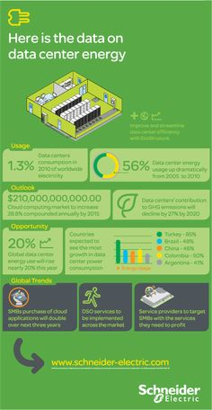 Data Center Energy - Schneider Electrics